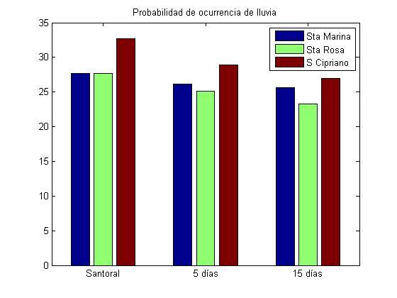 Image Result For Tormenta Rosa