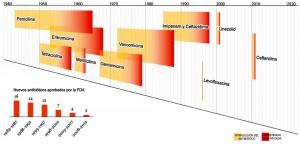 Diagrama: Gentileza Gerardo Burton.