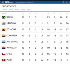 FIFA1_T